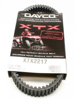 Варіаторний ремінь DAYCO XTX2217
